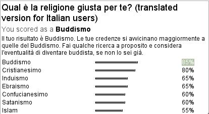 Quiz di religione