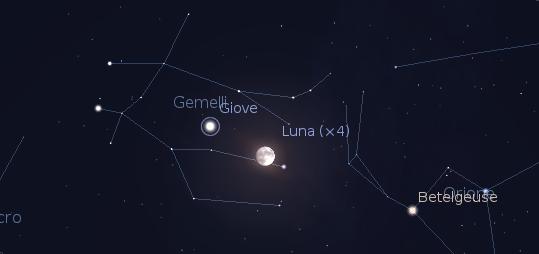 luna-giove